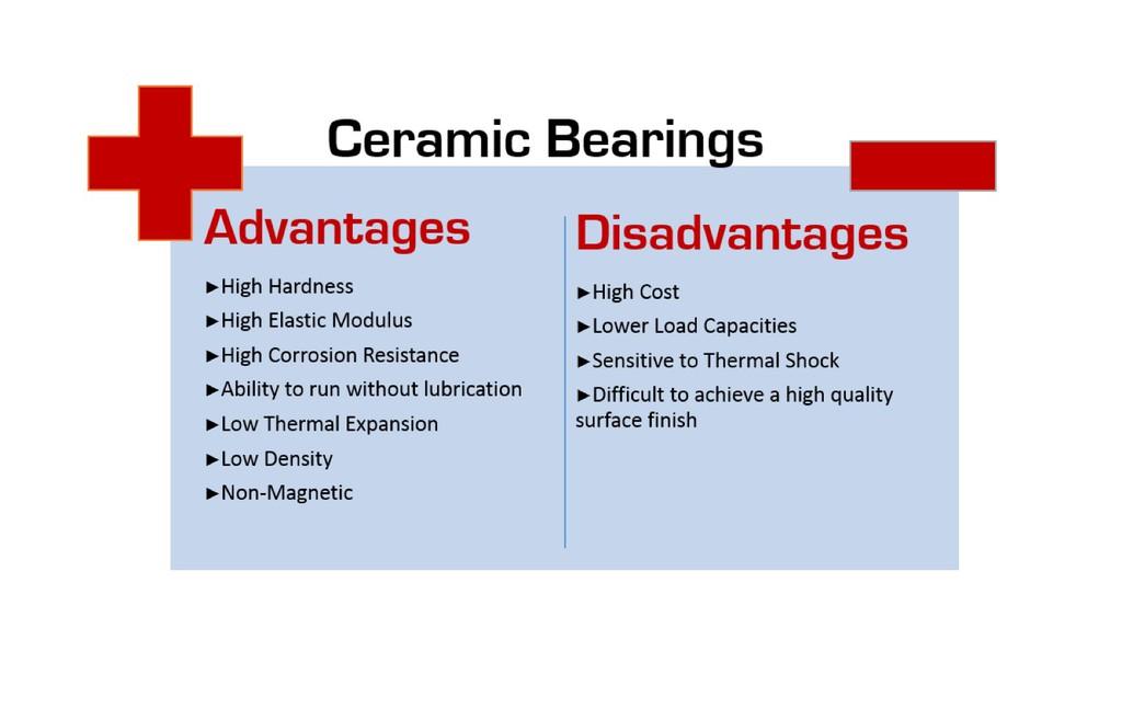 Cda Designing With Ceramic Bearings