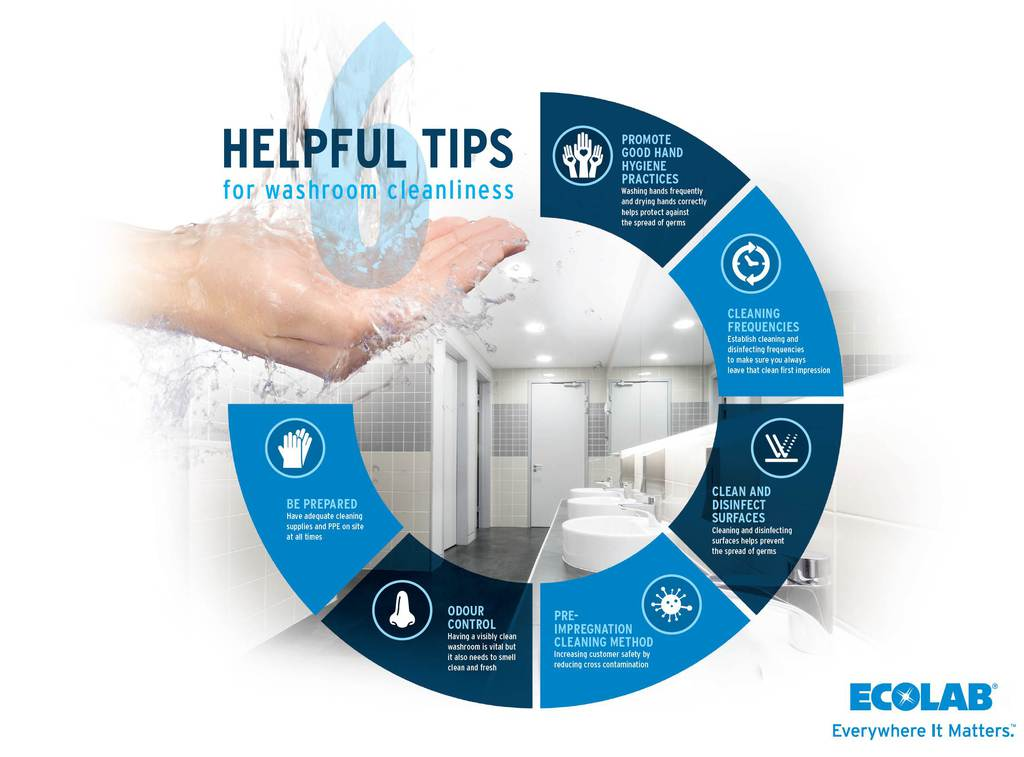 ten important points on cleanliness 10 234 common vehicle transmission 11 235 vector borne transmission   be some instances where the cleaning schedule may need to be adjusted  based on local  one of the most important aspects regarding the effectiveness  of a.