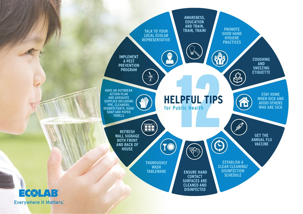 HSM - Tips on infection prevention