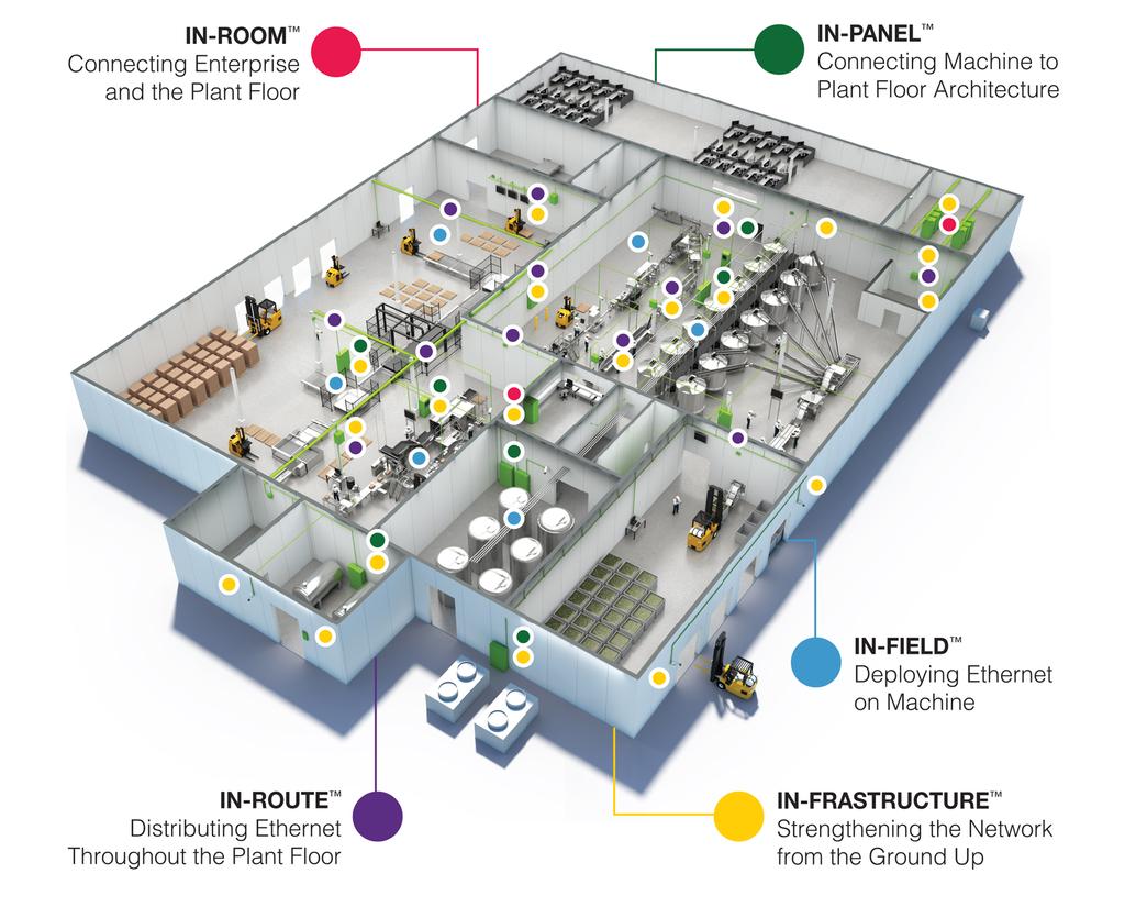Cda Automation Infrastructure Panduit Rj45 Wiring Diagram Panduits Industrial